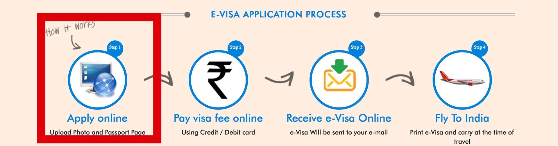 visa-online-india
